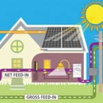 solar-panels-3